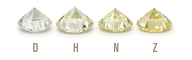 Diamond color Grading and how its affected by fluorescence